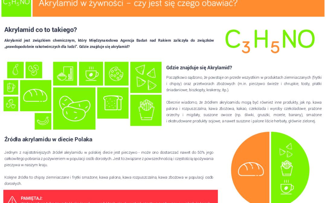 Infografiki do pobrania