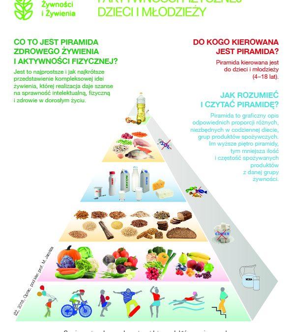 Podstawowe zasady zdrowego żywienia