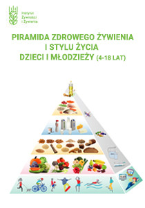 Piramida Zdrowego Żywienia iStylu Życia Dzieci iMłodzieży