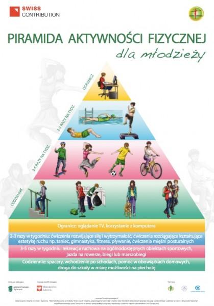 Piramida aktywności fizycznej dla młodzieży