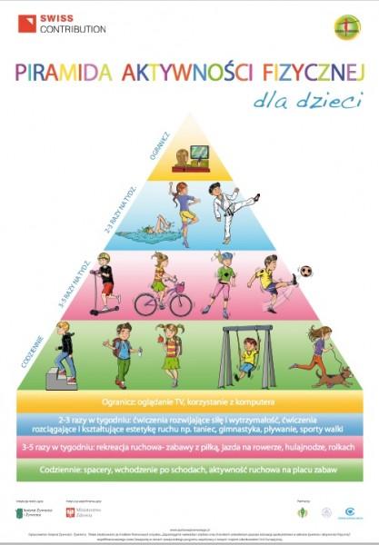 Piramida aktywności fizycznej dla dzieci
