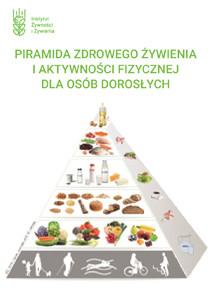 Piramida Zdrowego Żywienia iAktywności Fizycznej dla osób dorosłych