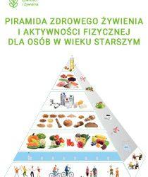 Piramida Zdrowego Żywienia iAktywności Fizycznej dla osób wwieku starszym